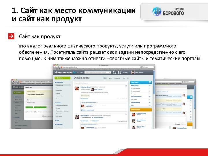 1. Сайт как место коммуникации