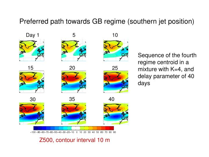 Preferred path towards GB regime (southern jet position)