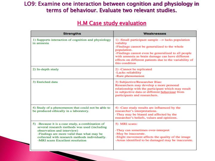 LO9: Examine one interaction between cognition and physiology in terms of behaviour. Evaluate two relevant studies.