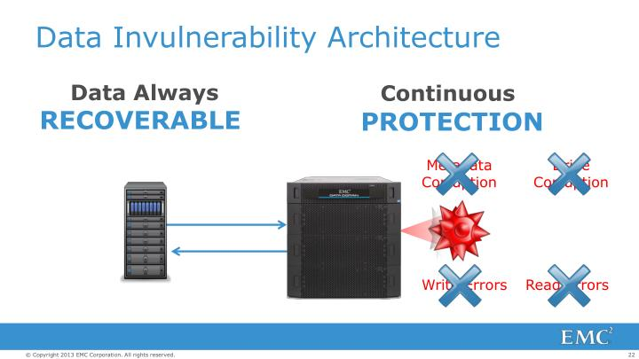 Data Invulnerability Architecture
