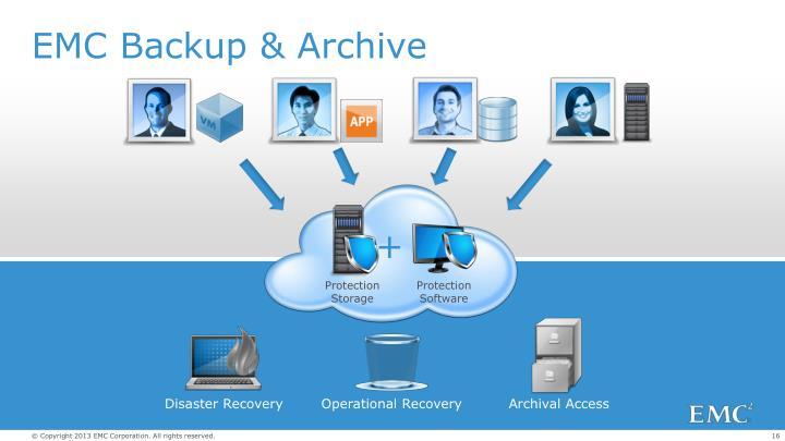 EMC Backup & Archive