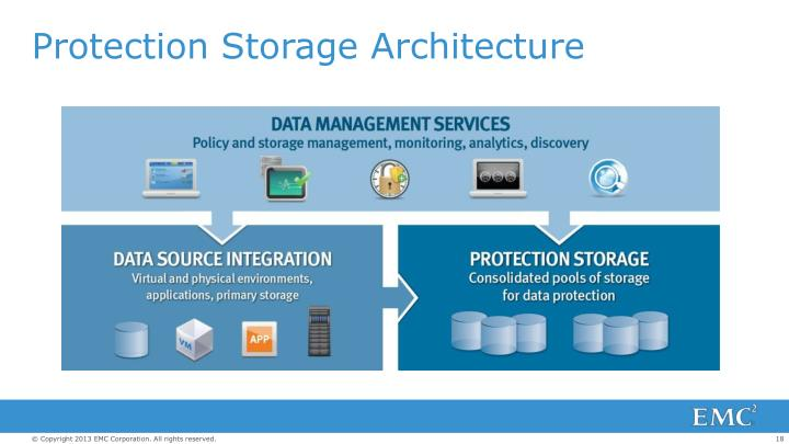 Protection Storage Architecture