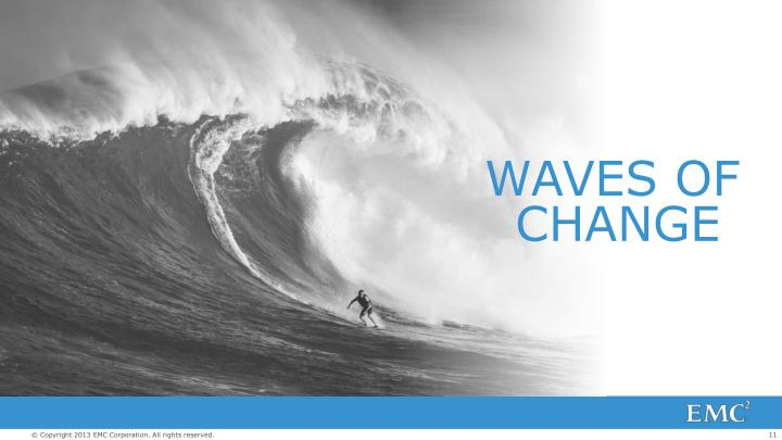 WAVES OF