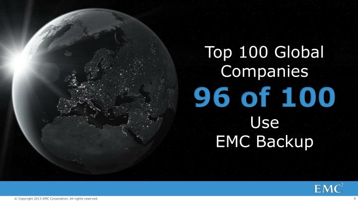 Top 100 Global Companies