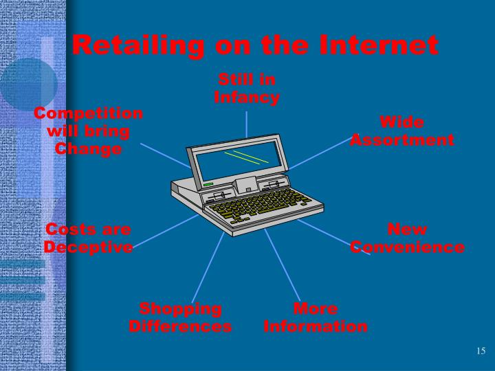 Retailing on the Internet