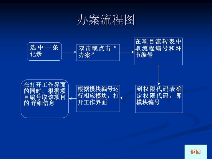 在项目流转表中取流程编号和环节编号