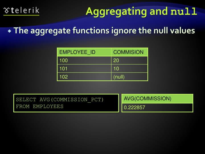 Aggregating and