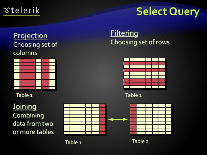 Select Query