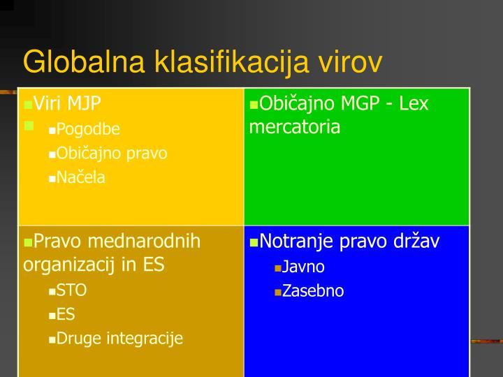 Globalna klasifikacija virov