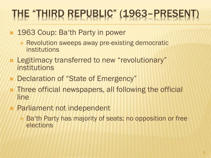 1963 Coup: Ba'th Party in power