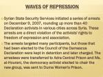 waves of repression