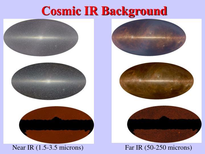 Cosmic IR Background