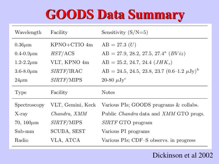 GOODS Data Summary