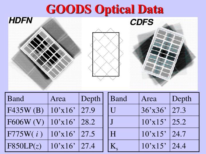 GOODS Optical Data