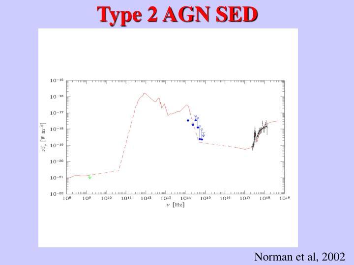 Type 2 AGN SED
