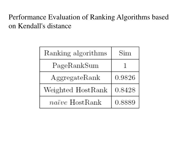 Performance Evaluation of Ranking Algorithms based on Kendall's distance