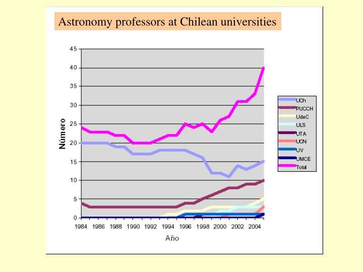 Astronomy professors at Chilean universities