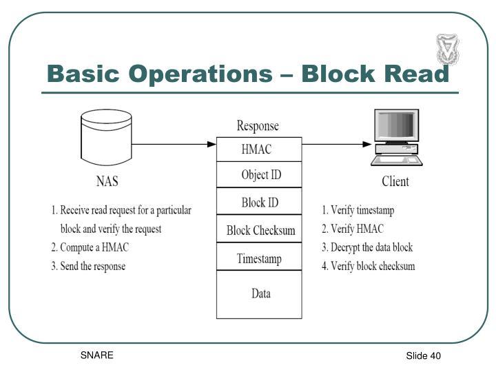 Basic Operations – Block Read