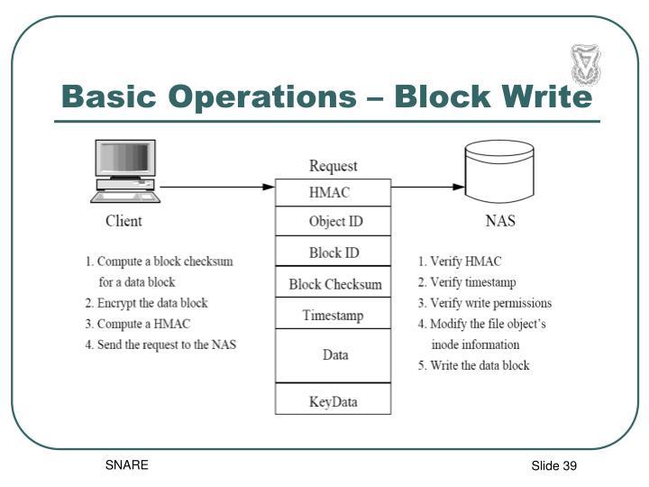 Basic Operations – Block Write