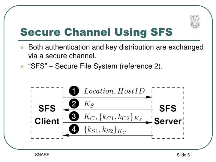 Secure Channel Using SFS