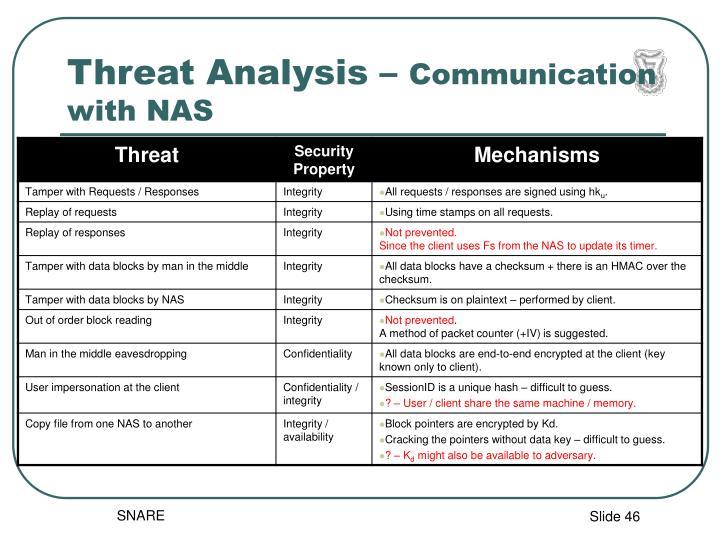 Threat Analysis –