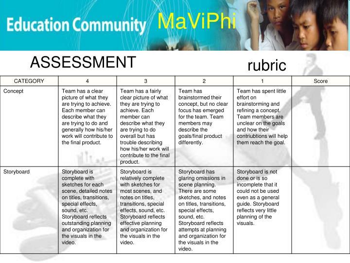 MaViPhi
