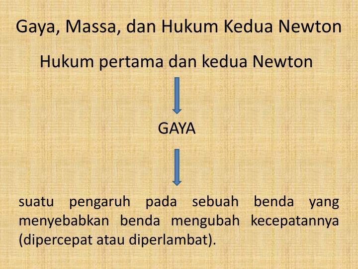 Gaya, Massa, dan Hukum Kedua Newton