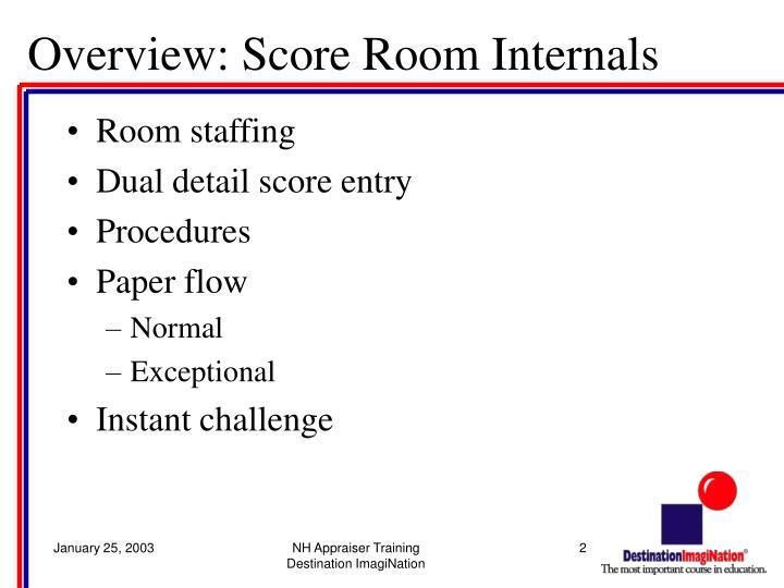 Overview: Score Room Internals