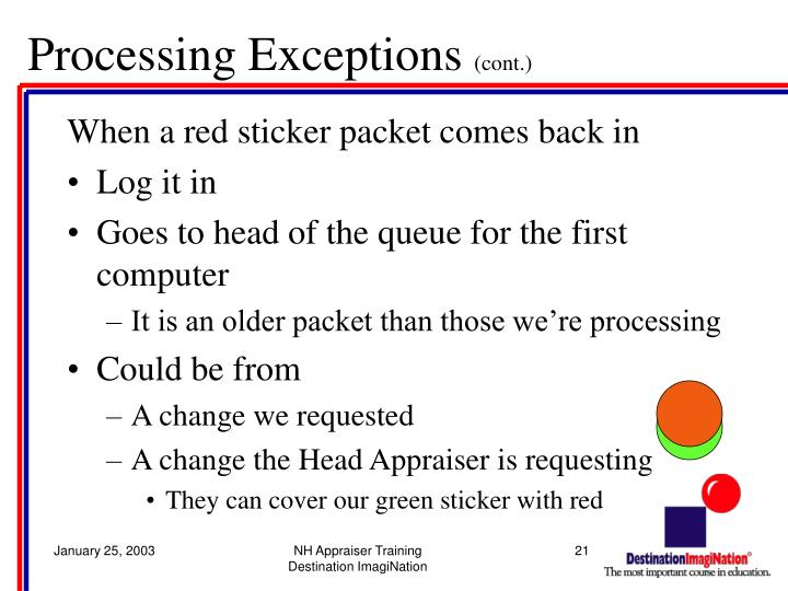 Processing Exceptions