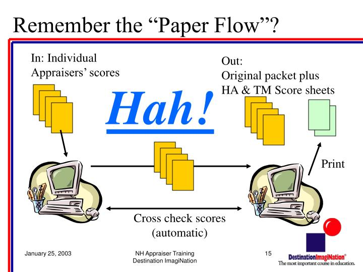 """Remember the """"Paper Flow""""?"""