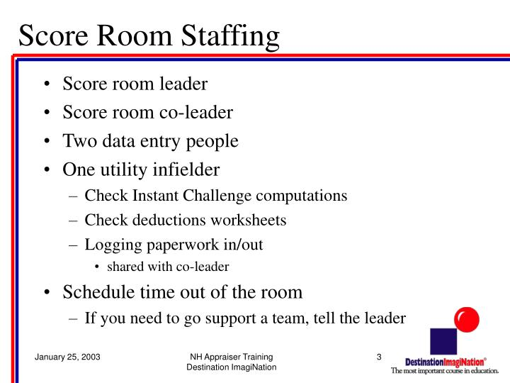Score Room Staffing
