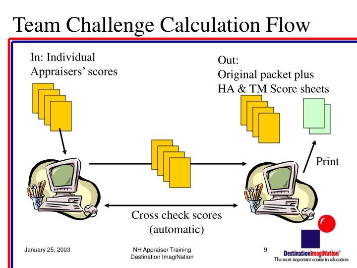 Team Challenge Calculation Flow