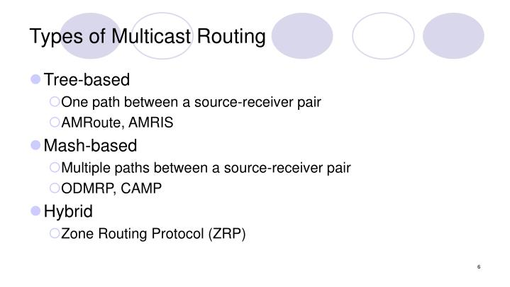 Types of Multicast Routing
