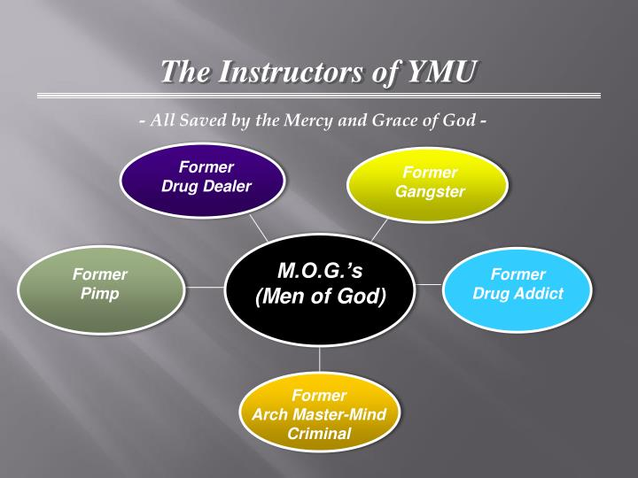 The Instructors of YMU