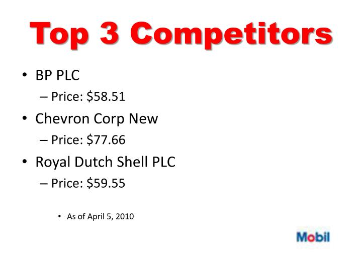 Top 3 Competitors