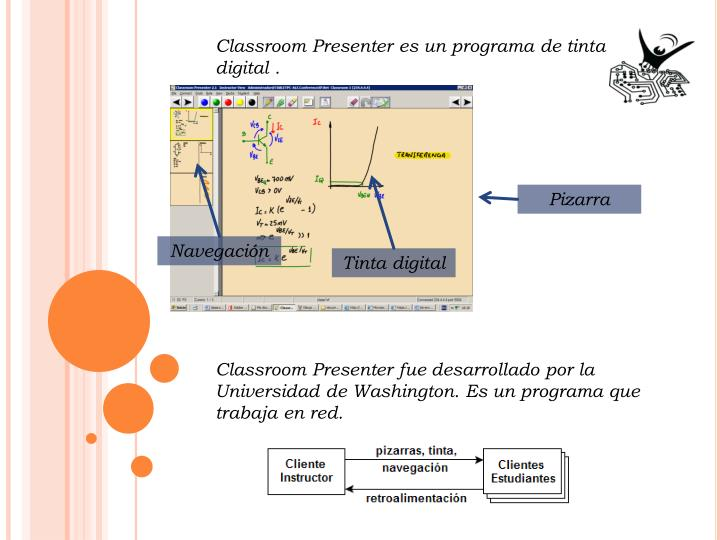 Classroom Presenter es un programa de tinta digital .