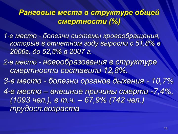 Ранговые места в структуре общей смертности (%)