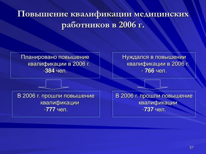 Повышение квалификации медицинских работников в 2006 г.