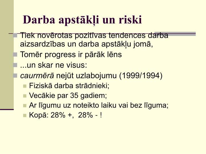 Darba apstākļi un riski