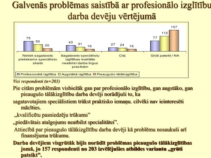 Galvenās problēmas saistībā ar profesionālo izglītību darba devēju vērtējumā
