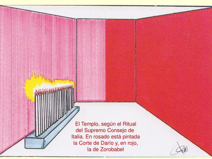 El Templo, según el Ritual