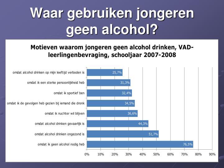 Waar gebruiken jongeren geen alcohol?