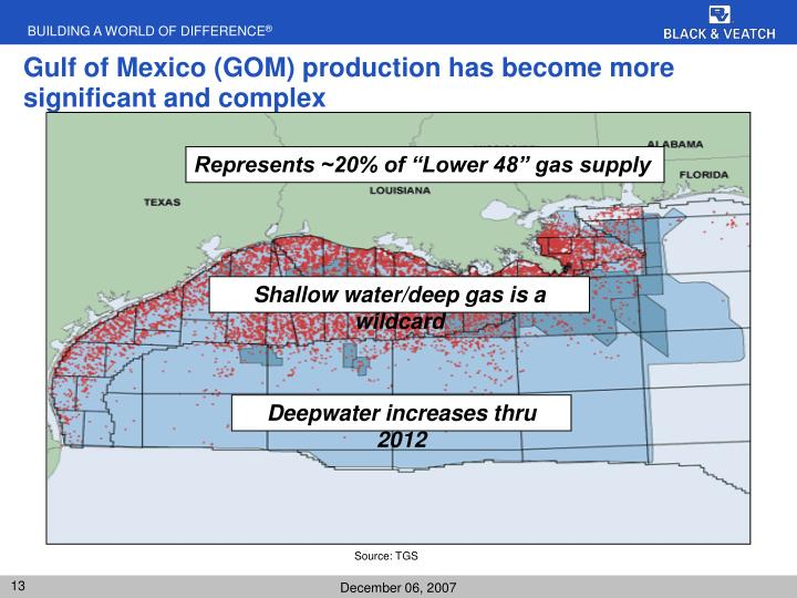 Gulf of Mexico (GOM) production has become more