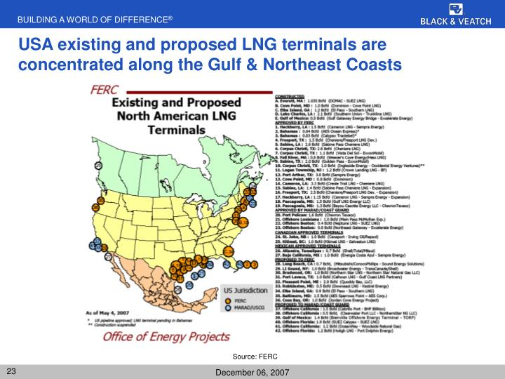 USA existing and proposed LNG terminals are concentrated along the Gulf & Northeast Coasts