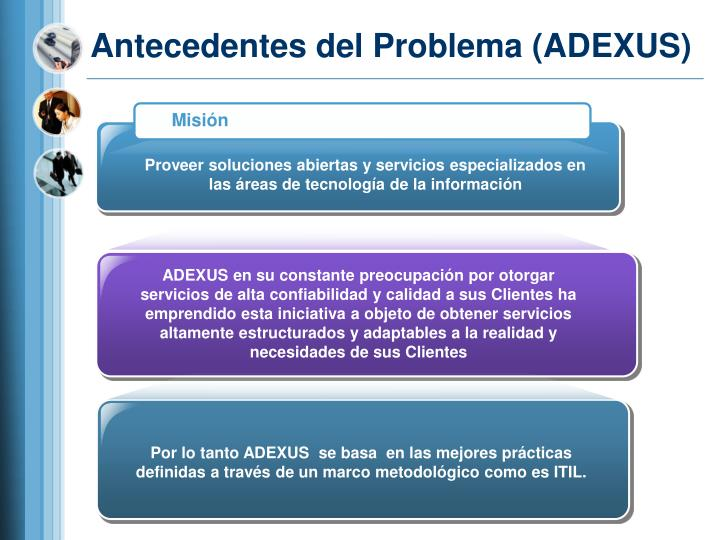 Antecedentes del Problema (ADEXUS)