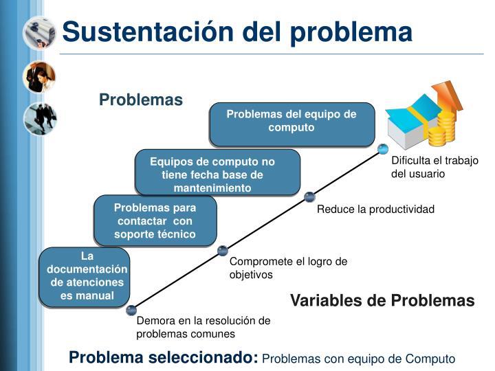 Sustentación del problema