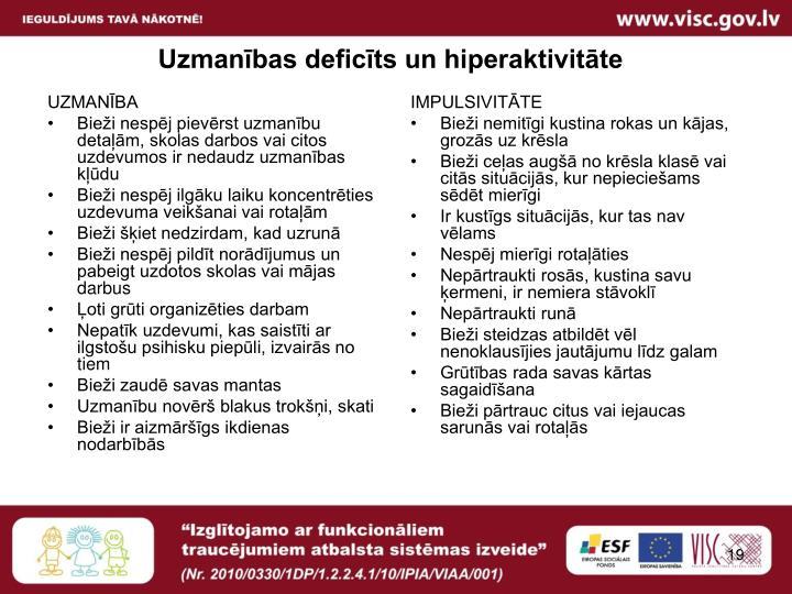 Uzmanības deficīts un hiperaktivitāte