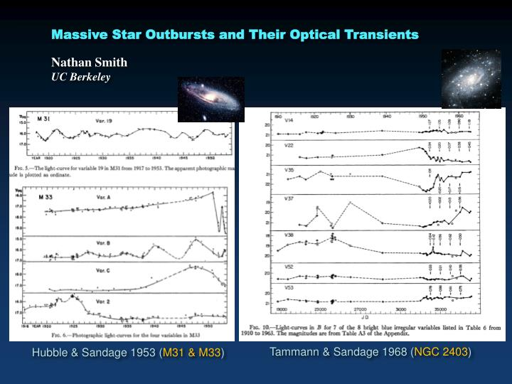 Massive Star Outbursts and Their Optical Transients