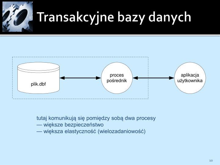 Transakcyjne bazy danych