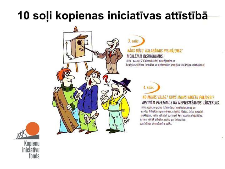 10 soļi kopienas iniciatīvas attīstībā